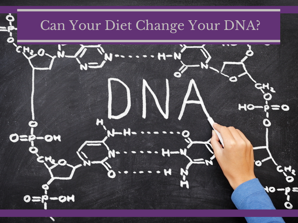 Can your diet change your dna atlas drug and nutritionatlas drug chalkboard diet and your dna methylation malvernweather Choice Image