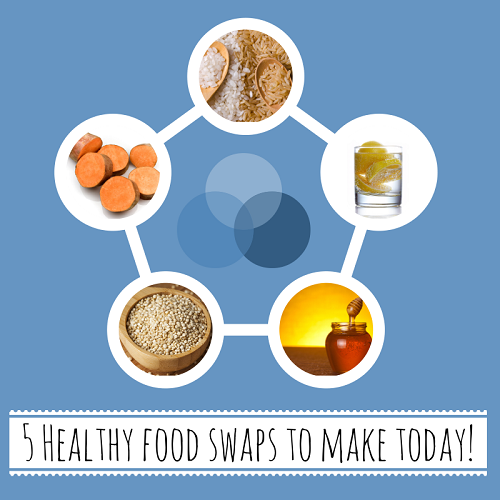5 Simple Food Swaps for Healthy EatingAtlas Drug and Nutrition