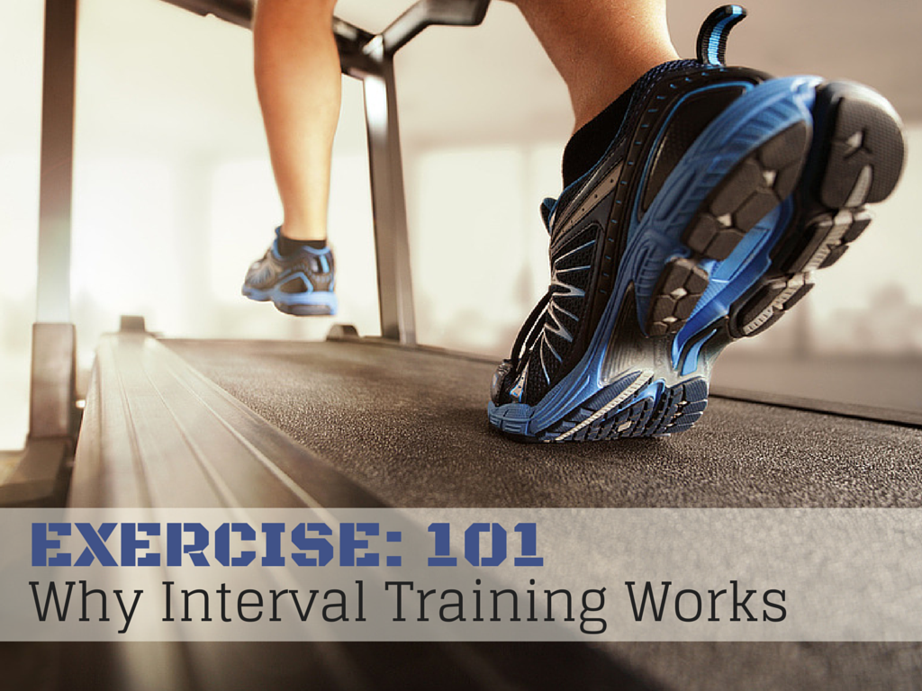 Wondering how to maximize your workout time in 2015? Check out why interval training is helping people to burn more calories and gain more muscle in a shorter period of time!