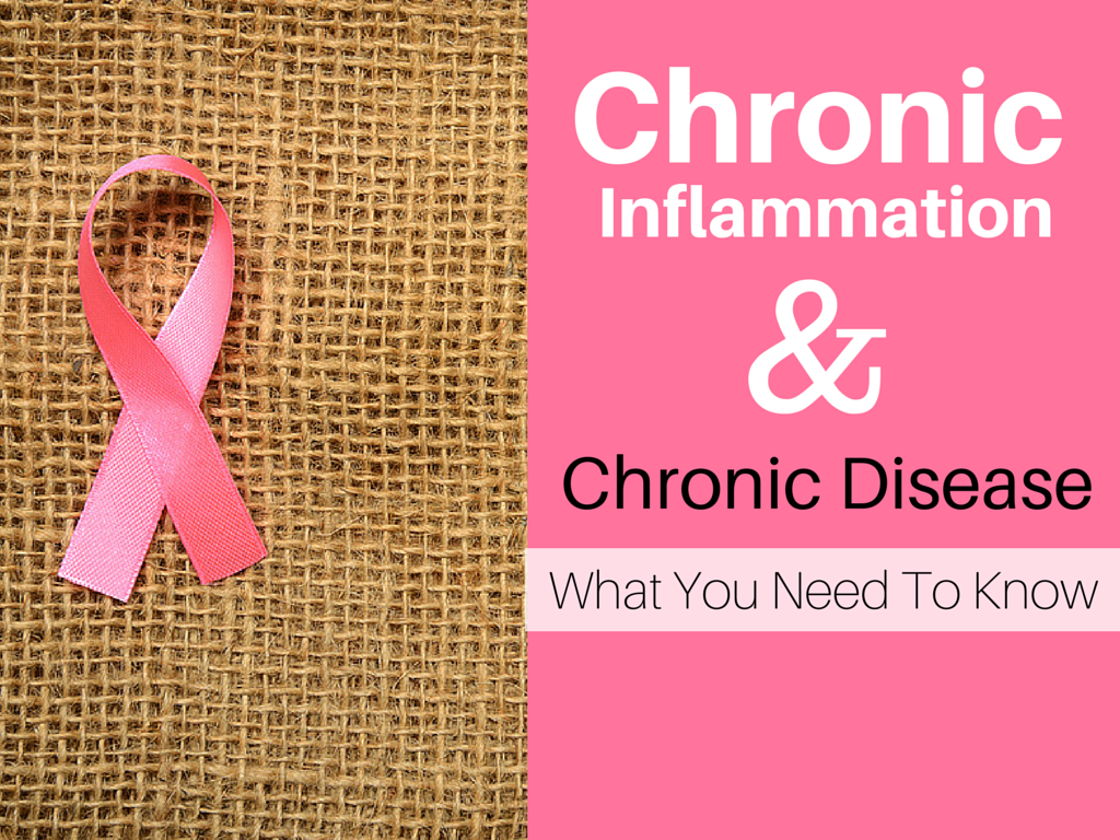 Link Between Chronic Inflammation and DiseaseAtlas Drug and Nutrition